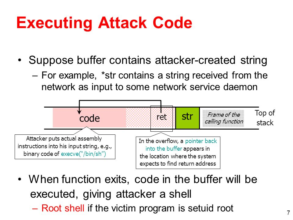 Executing Attack Code Suppose buffer contains attacker-created string