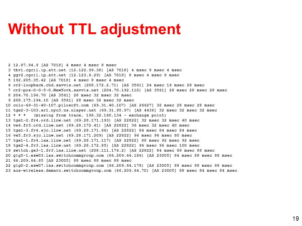 Without TTL adjustment