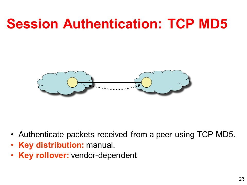 Session Authentication: TCP MD5