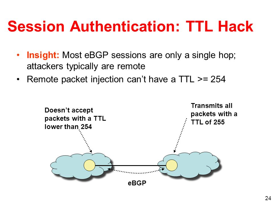 Session Authentication: TTL Hack