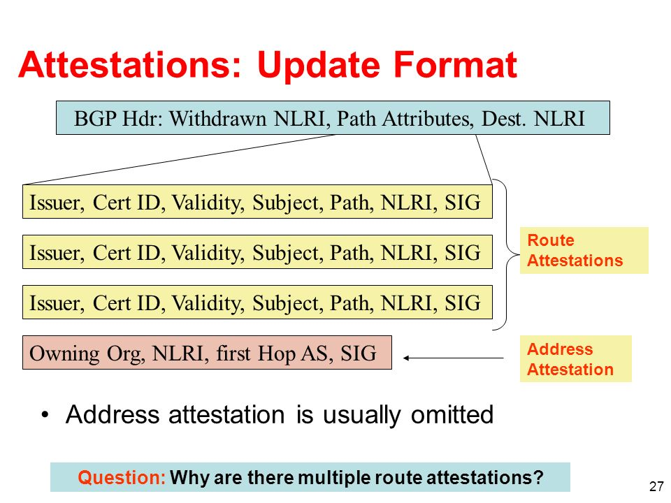 Attestations: Update Format