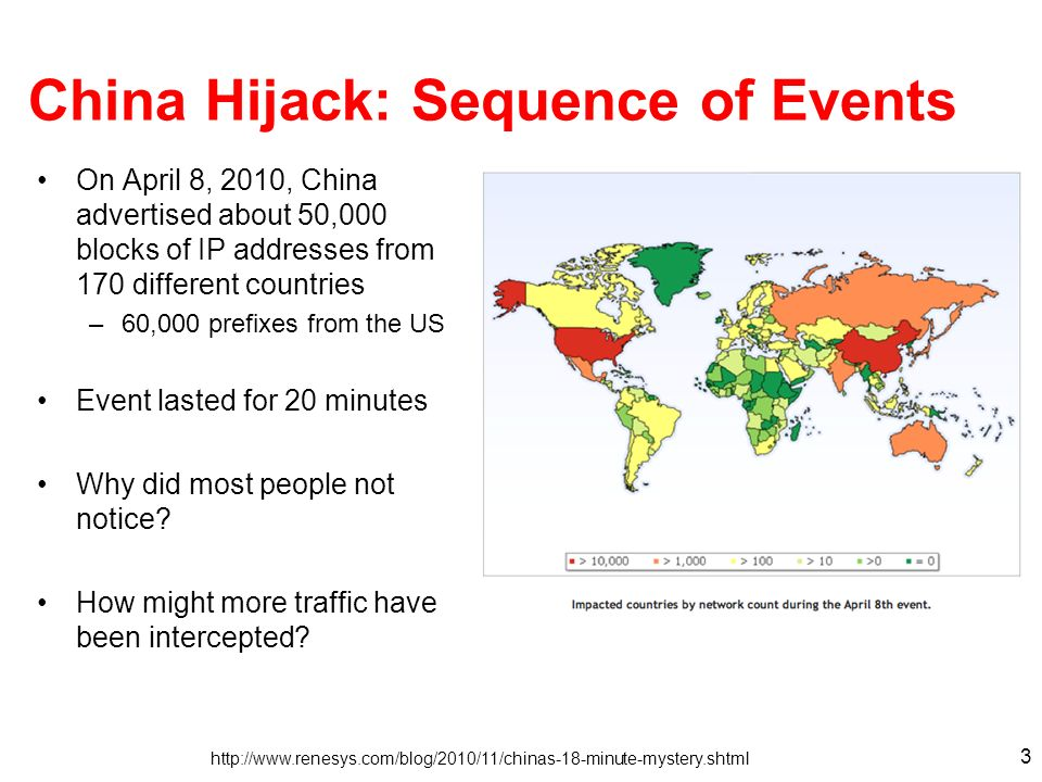 China Hijack: Sequence of Events