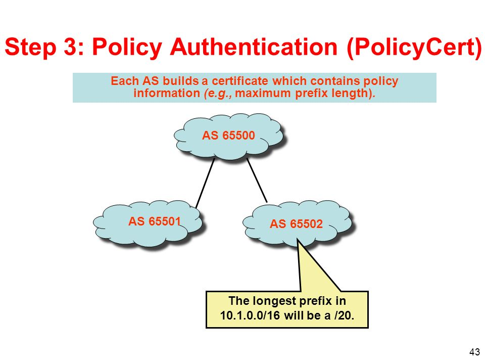 Step 3: Policy Authentication (PolicyCert)