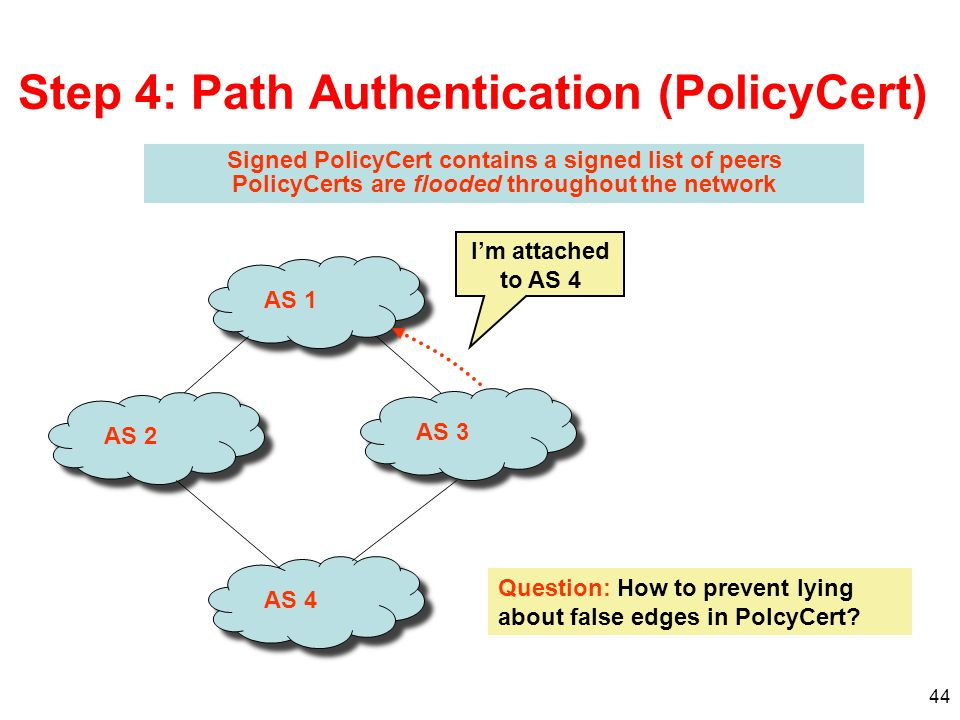 Step 4: Path Authentication (PolicyCert)