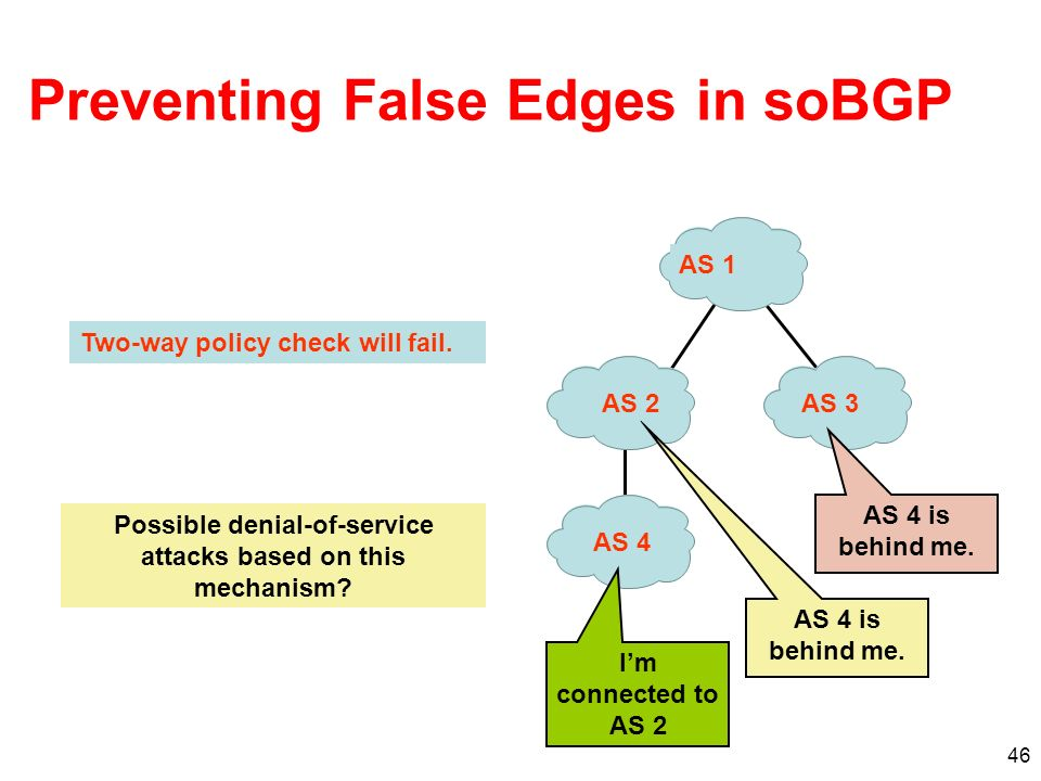 Preventing False Edges in soBGP