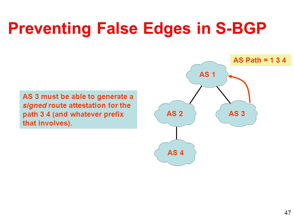 Preventing False Edges in S-BGP