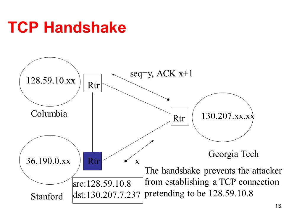 TCP Handshake seq=y, ACK x+1 128.59.10.xx Rtr Columbia 130.207.xx.xx