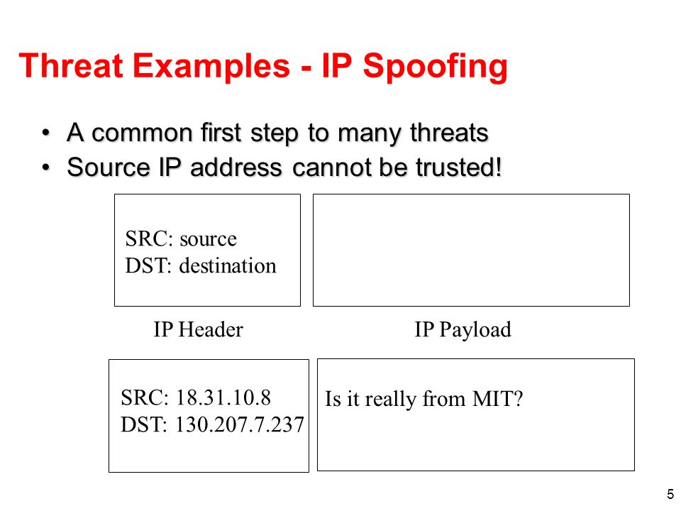 Threat Examples - IP Spoofing
