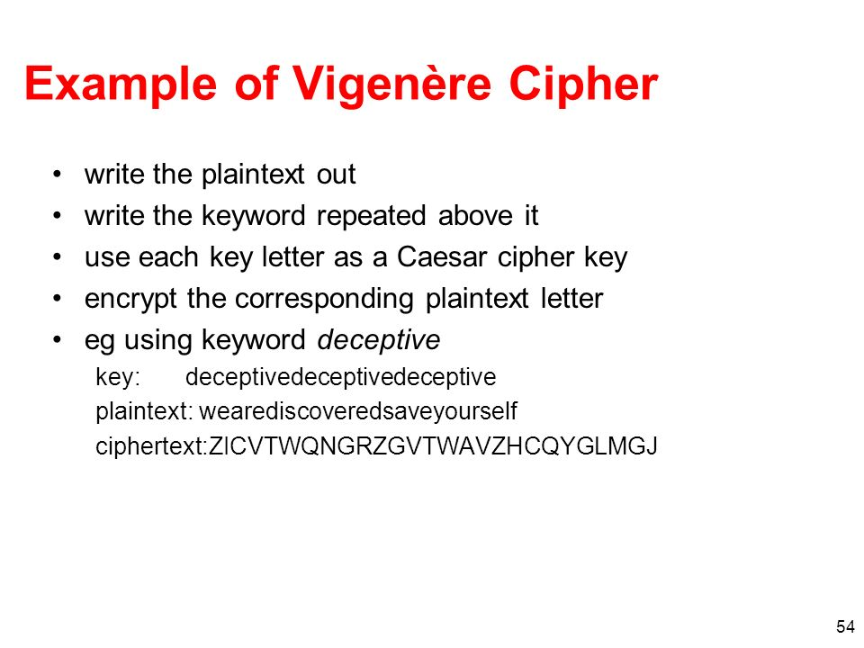 Example of Vigenère Cipher