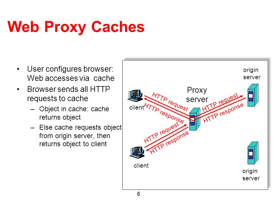 Web Proxy Caches User configures browser: Web accesses via cache