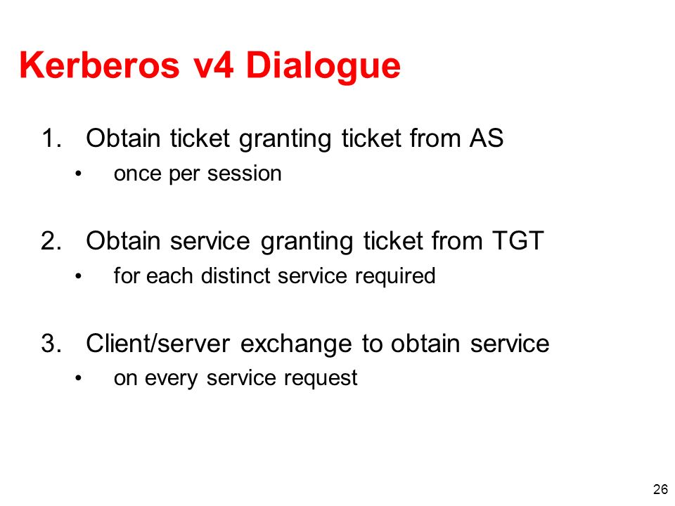 Kerberos v4 Dialogue Obtain ticket granting ticket from AS