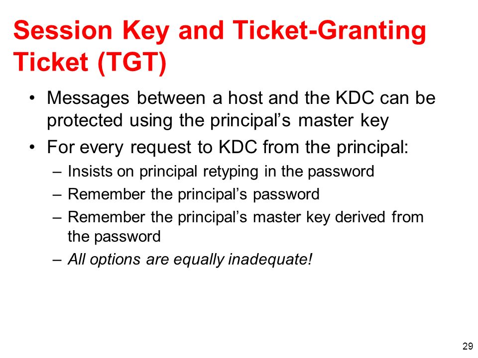 Session Key and Ticket-Granting Ticket (TGT)