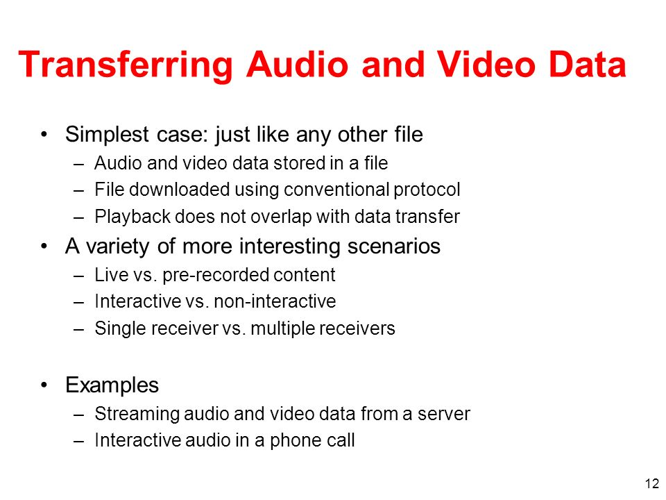 Transferring Audio and Video Data