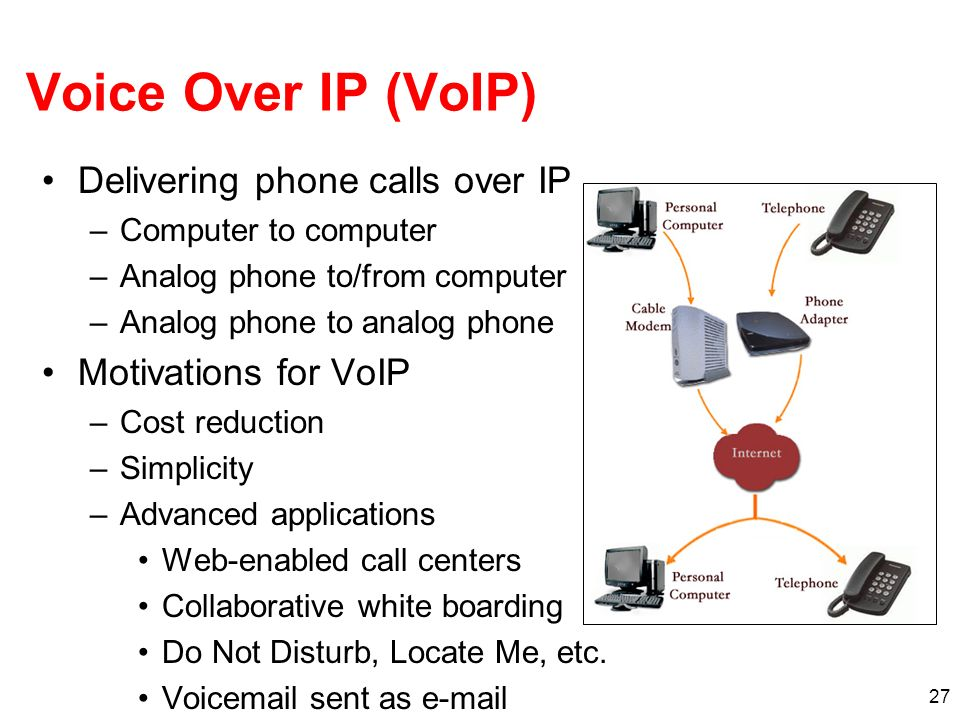 Voice Over IP (VoIP) Delivering phone calls over IP