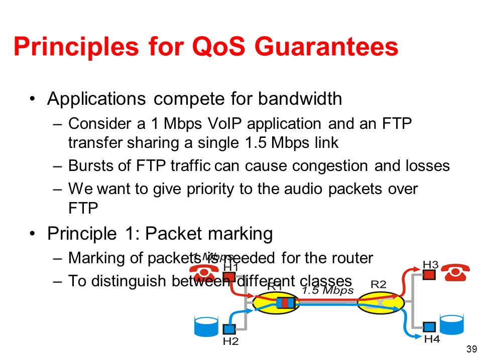 Principles for QoS Guarantees