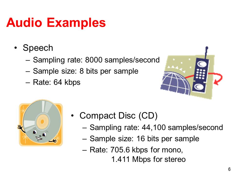 Audio Examples Speech Compact Disc (CD)