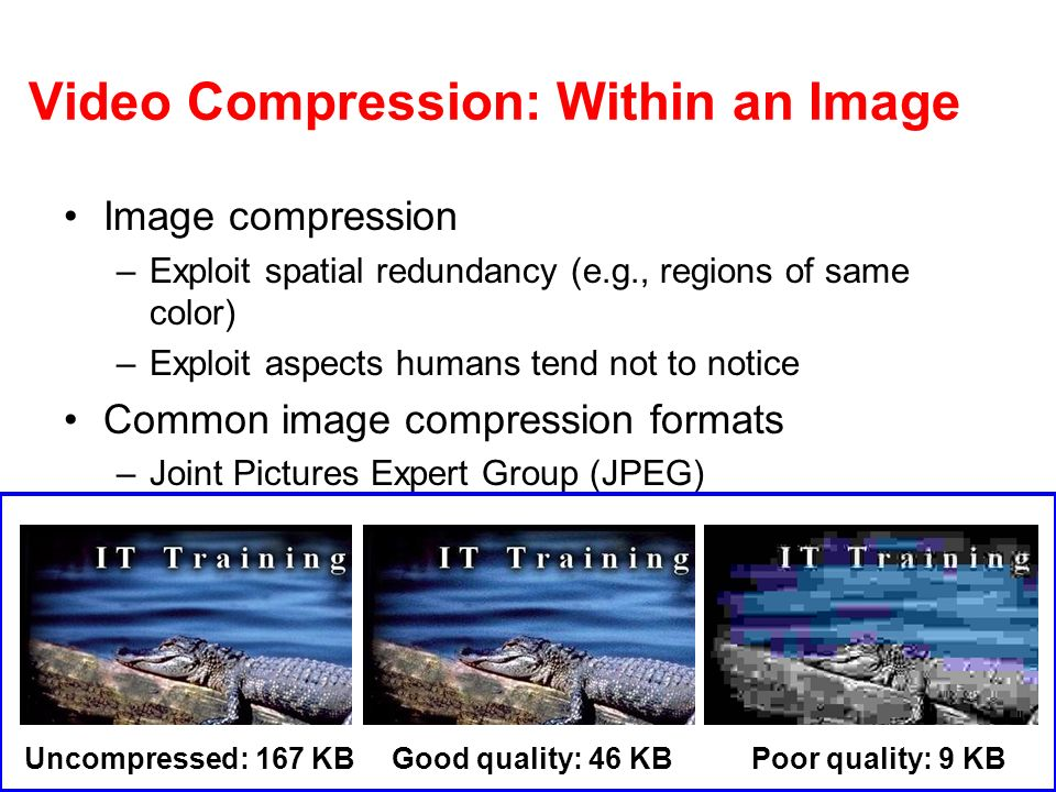 Video Compression: Within an Image