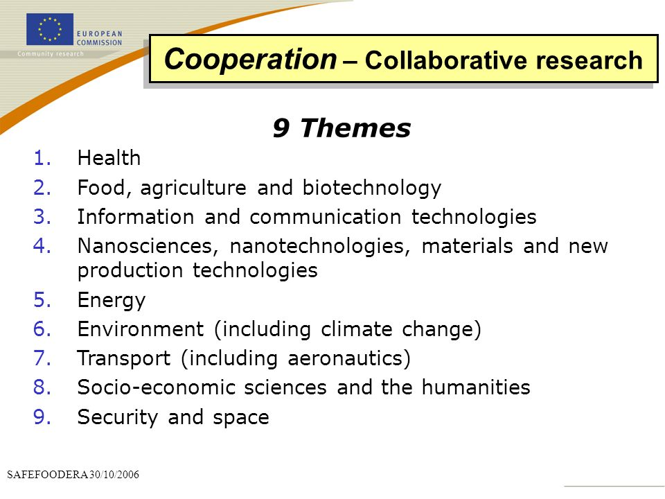 Cooperation – Collaborative research