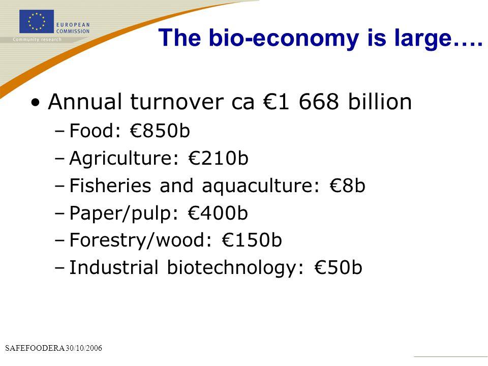 The bio-economy is large….