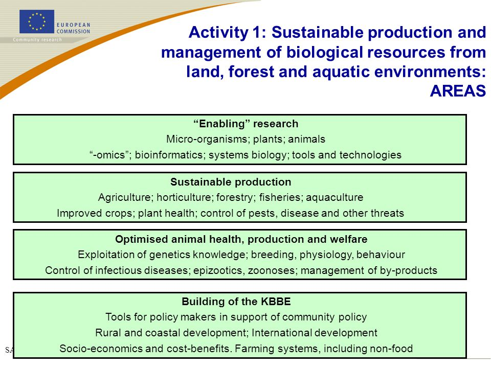 Sustainable production Optimised animal health, production and welfare