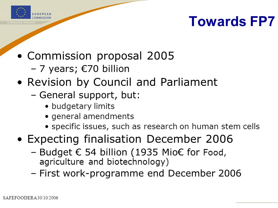 Towards FP7 Commission proposal 2005