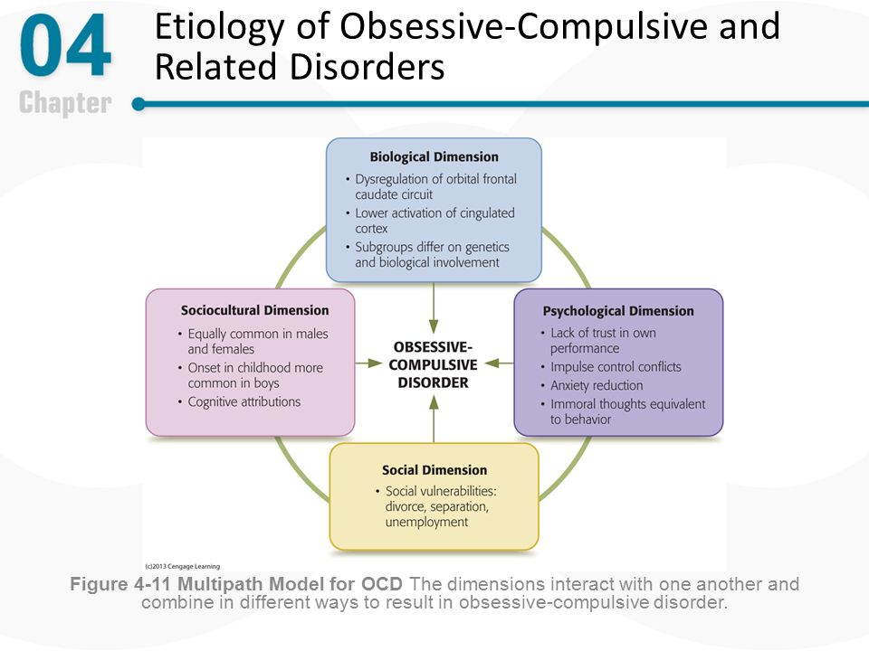 What is obsessive compulsive disorder?