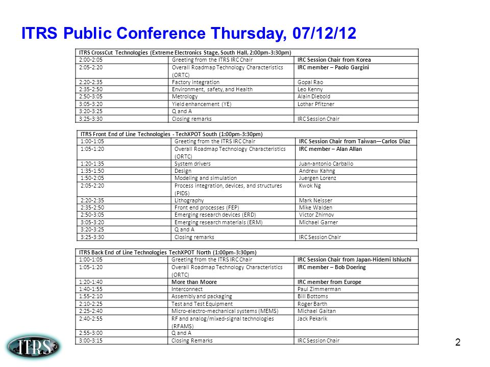 ITRS Public Conference Thursday, 07/12/12