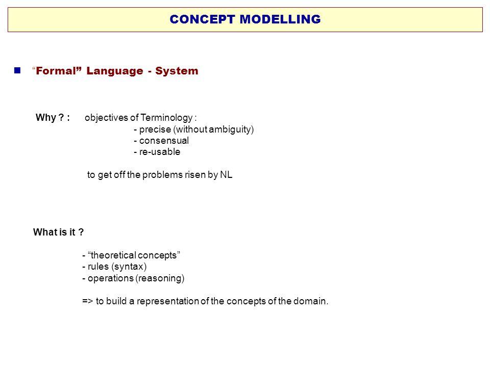 CONCEPT MODELLING  Formal Language - System