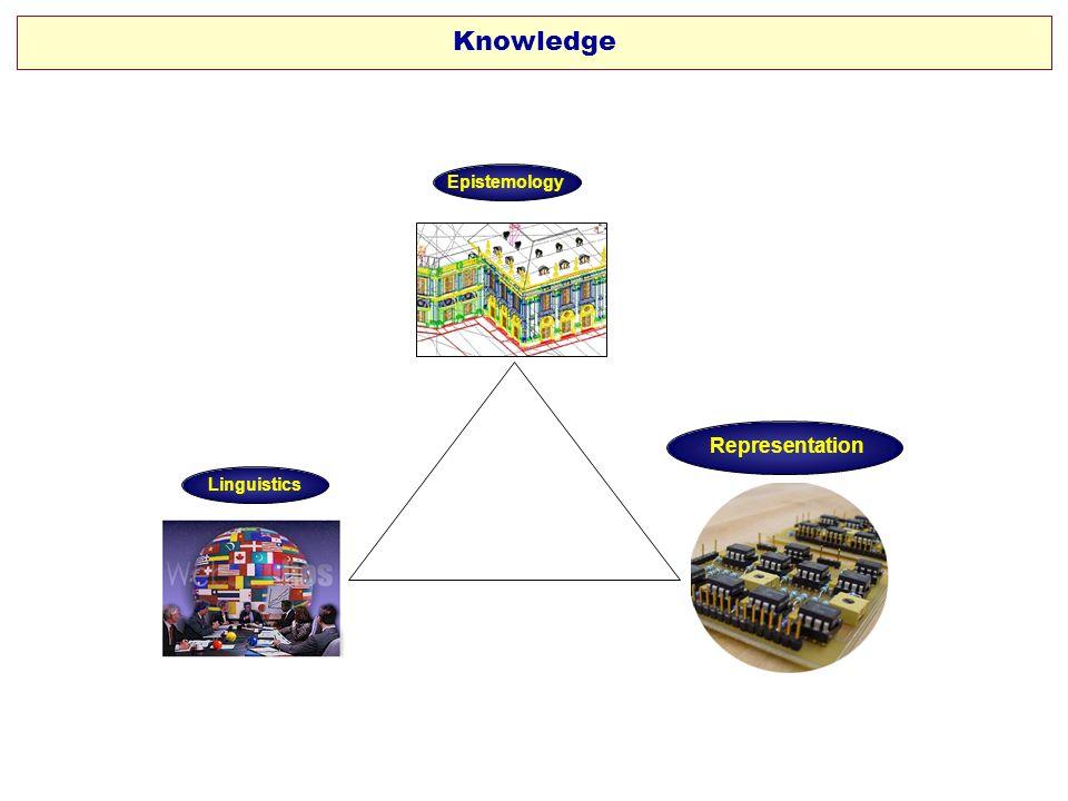 Knowledge Epistemology Representation Linguistics