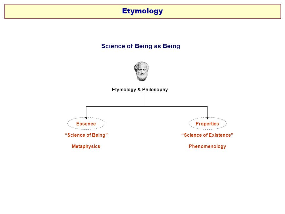 Science of Being as Being Science of Existence