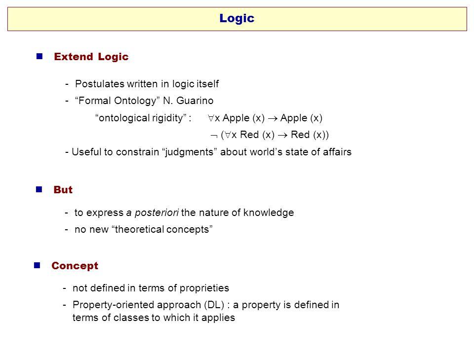 Logic  Extend Logic Postulates written in logic itself