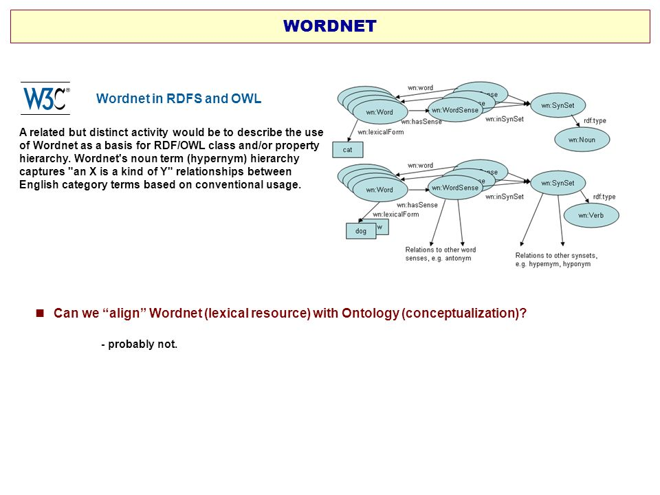 WORDNET Wordnet in RDFS and OWL