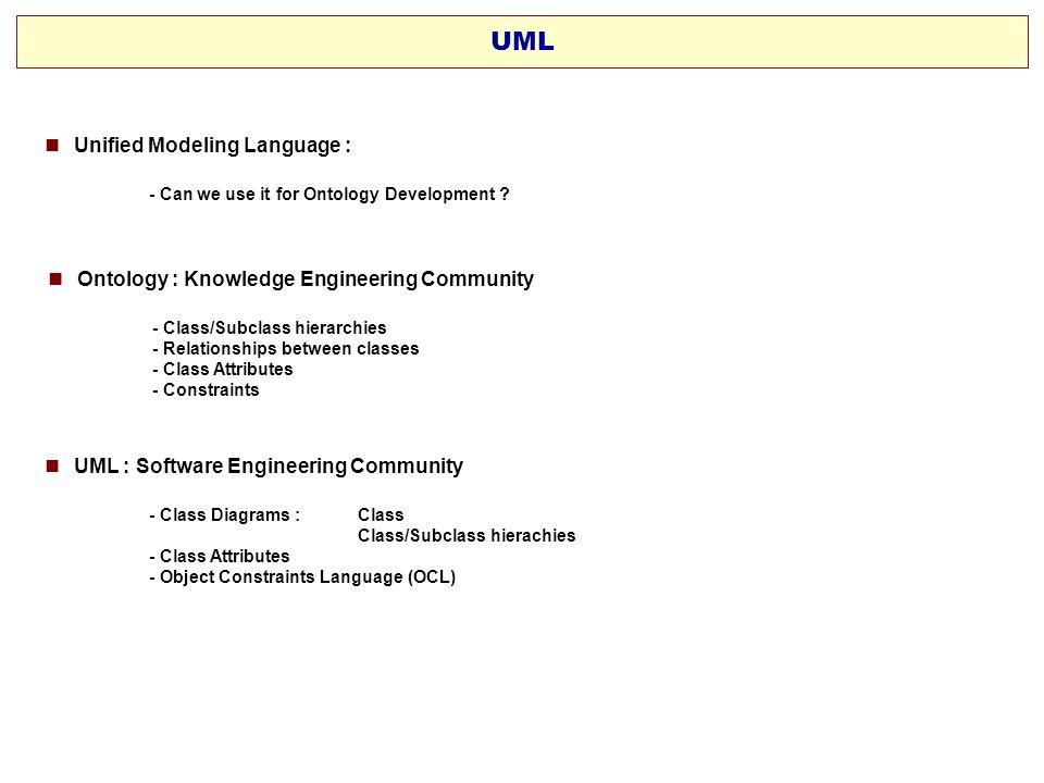 UML  Unified Modeling Language :