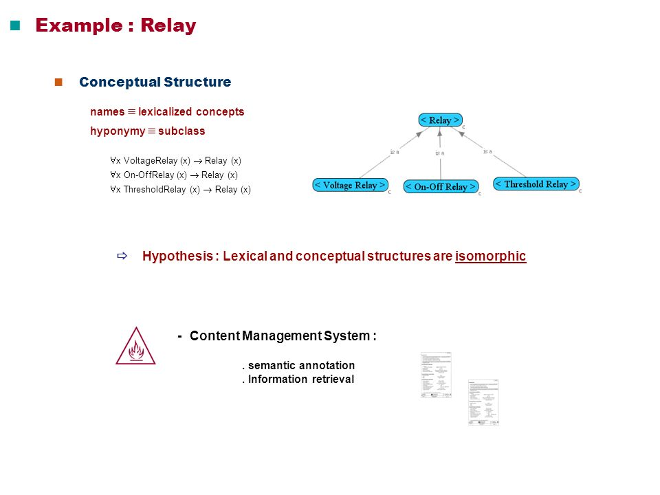  Example : Relay  Conceptual Structure