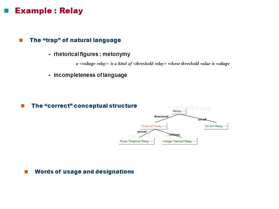  Example : Relay  The trap of natural language