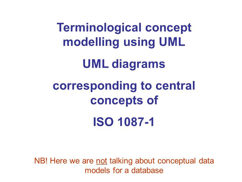 Terminological concept modelling using UML UML diagrams