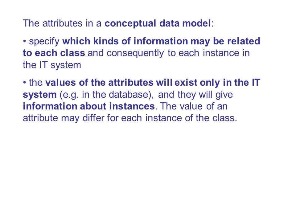 The attributes in a conceptual data model: