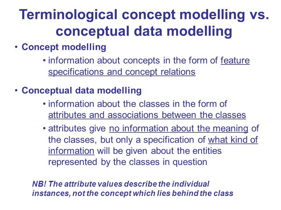 Terminological concept modelling vs. conceptual data modelling