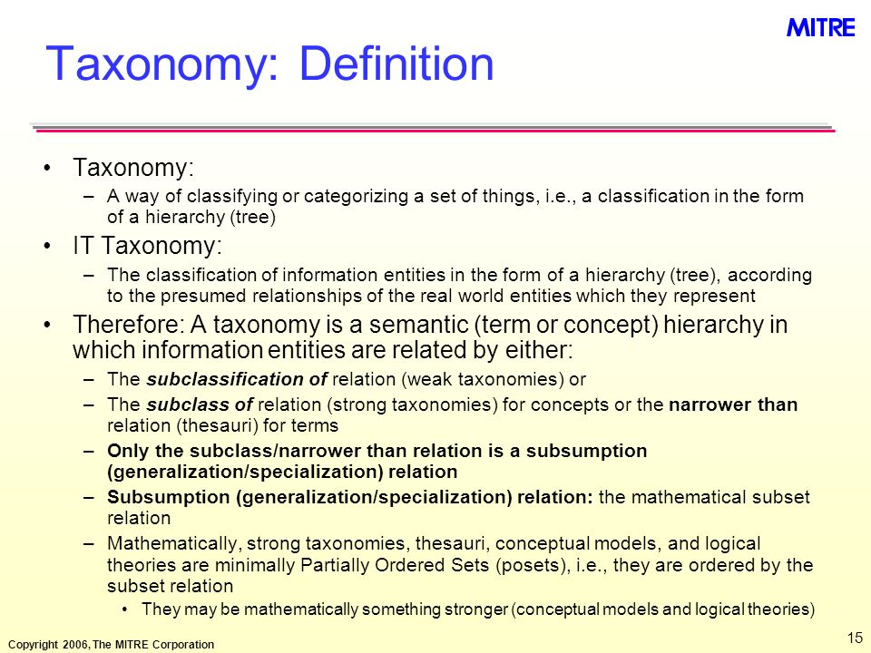 Taxonomy: Definition Taxonomy: IT Taxonomy: