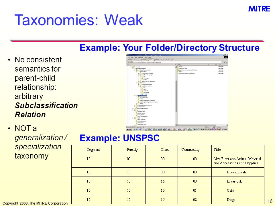 Taxonomies: Weak Example: Your Folder/Directory Structure