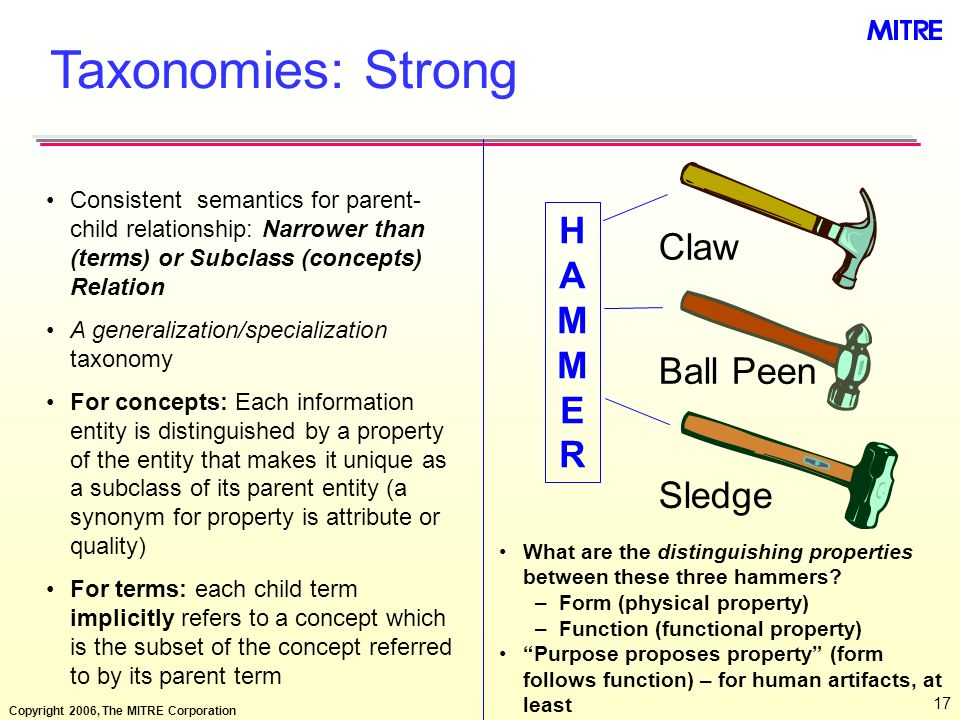Taxonomies: Strong HAMMER Claw Ball Peen Sledge