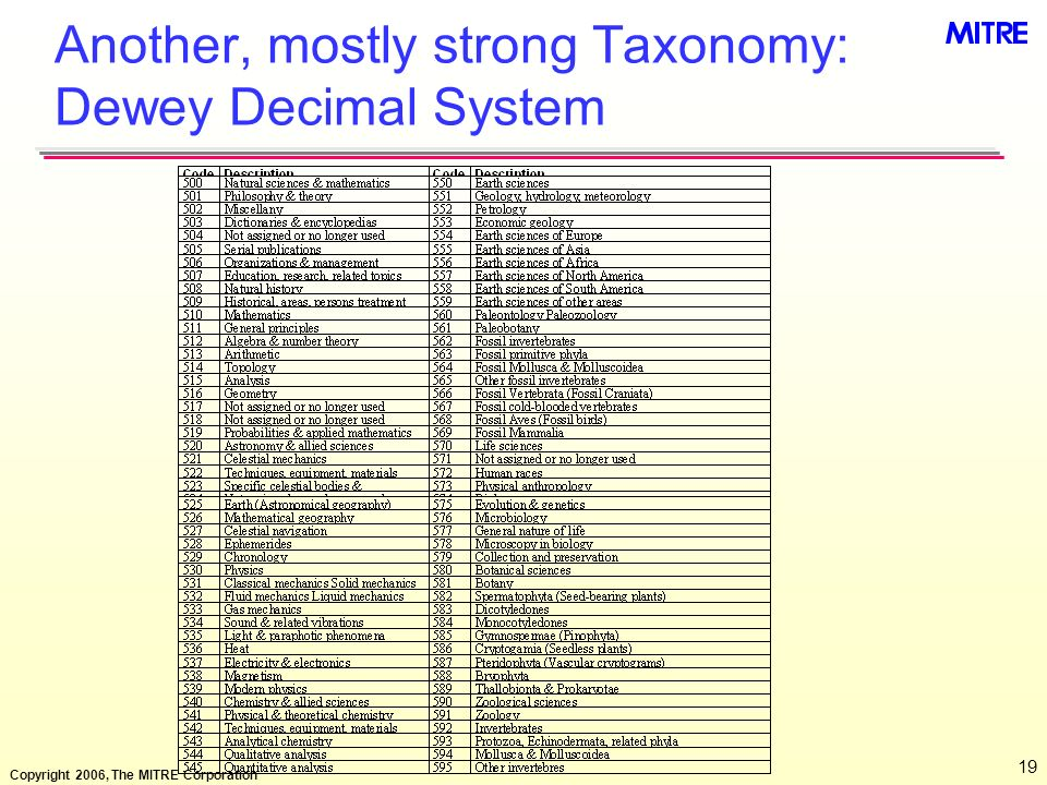 Another, mostly strong Taxonomy: Dewey Decimal System