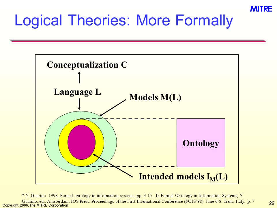Logical Theories: More Formally