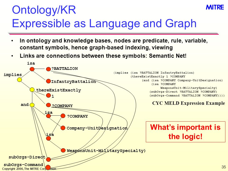 Ontology/KR Expressible as Language and Graph