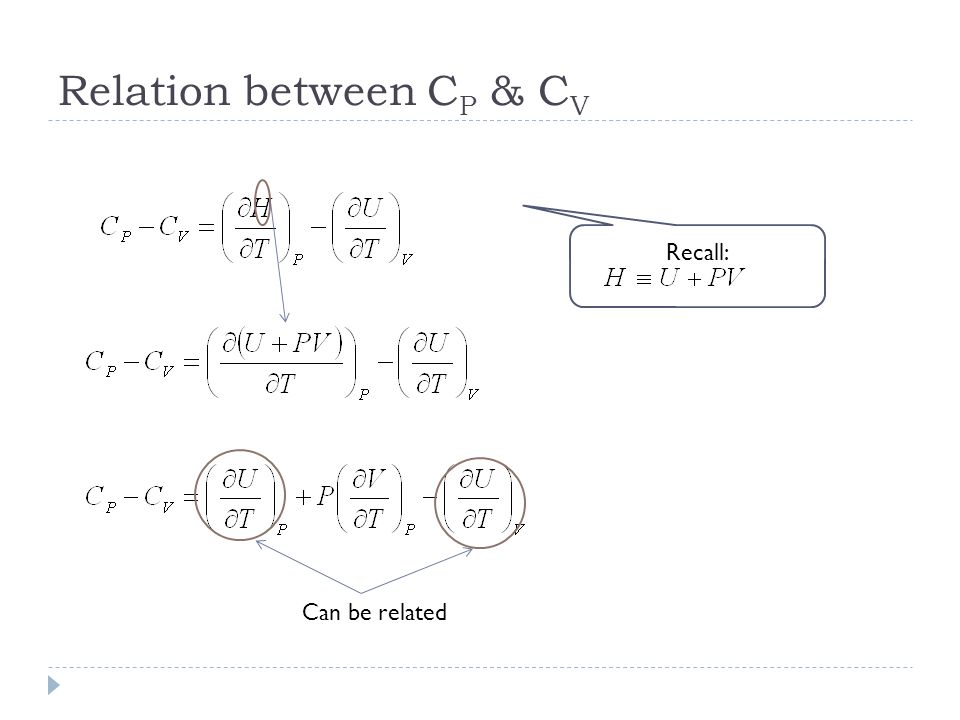 Problem solving steps in c programming photo 3