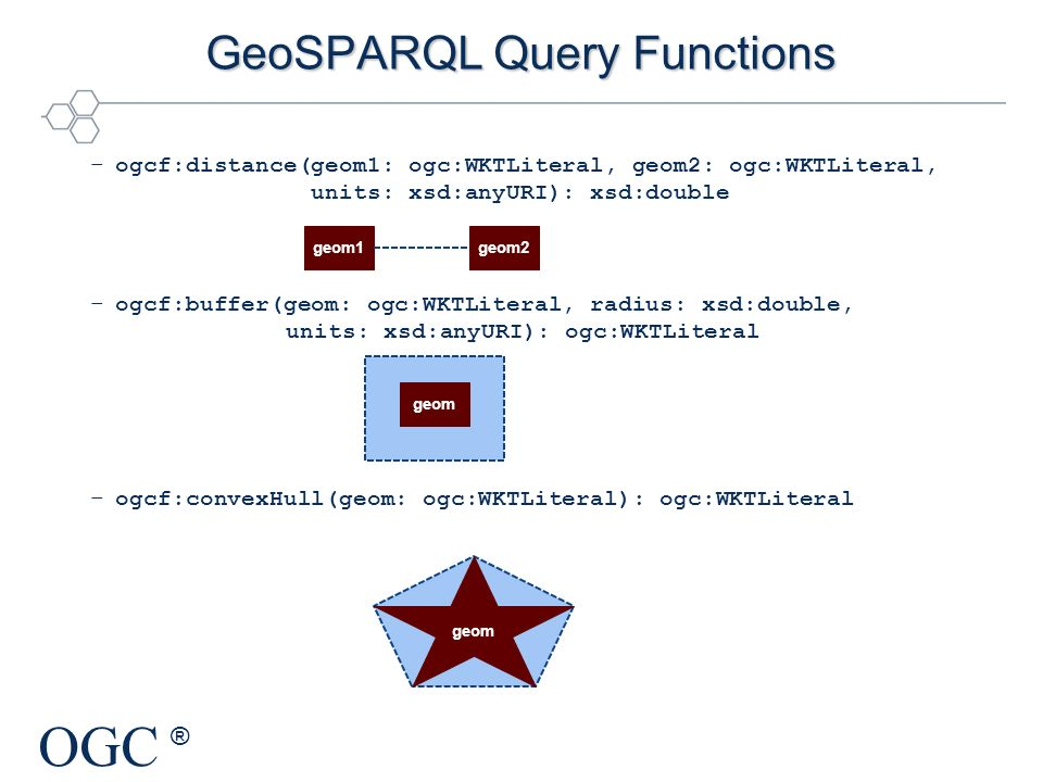 GeoSPARQL Query Functions