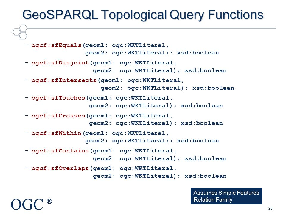 GeoSPARQL Topological Query Functions