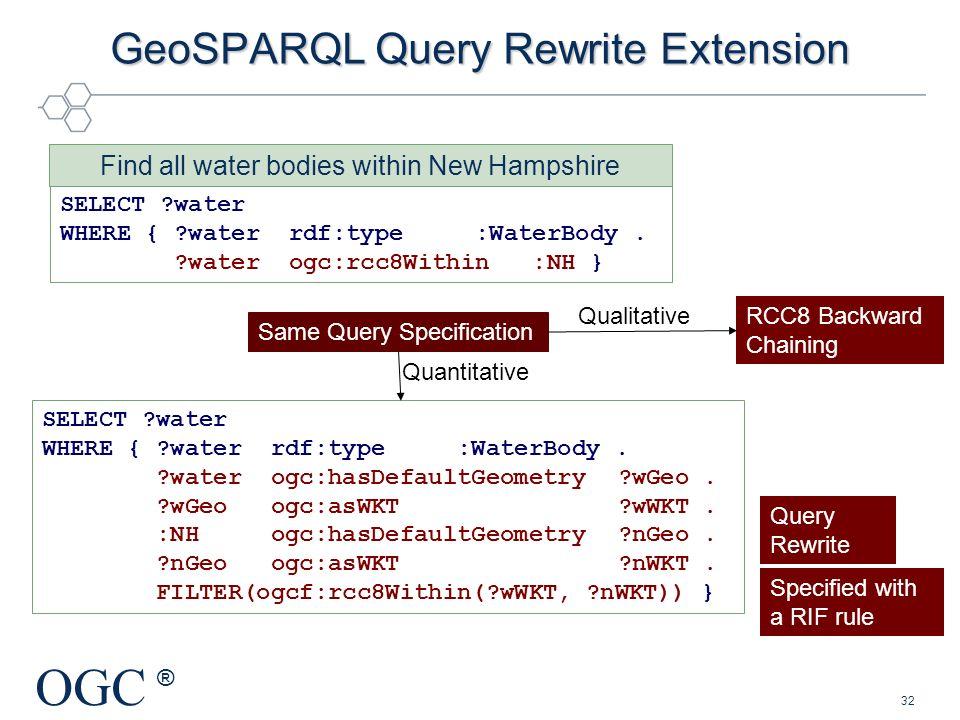 GeoSPARQL Query Rewrite Extension