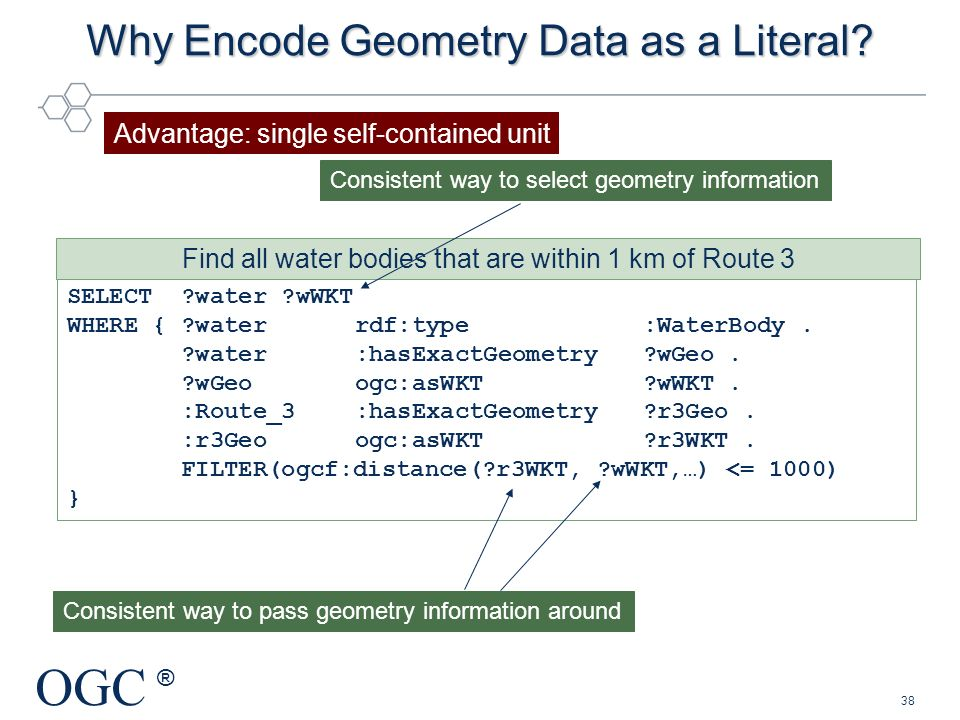 Why Encode Geometry Data as a Literal