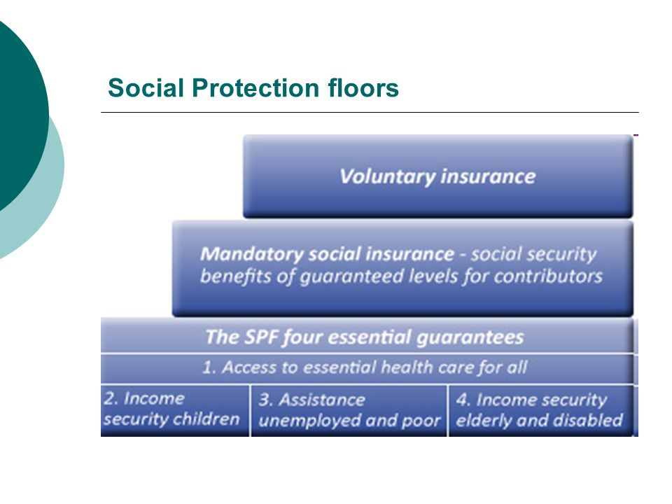 Social Protection floors